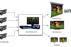 3Play 440广播级慢动作制作系统